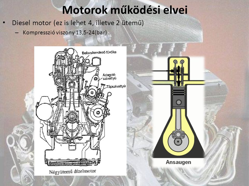 Motorok működési elvei Diesel motor (ez is lehet 4, illetve 2 ütemű) – Kompresszió viszony 13,5-24(bar)
