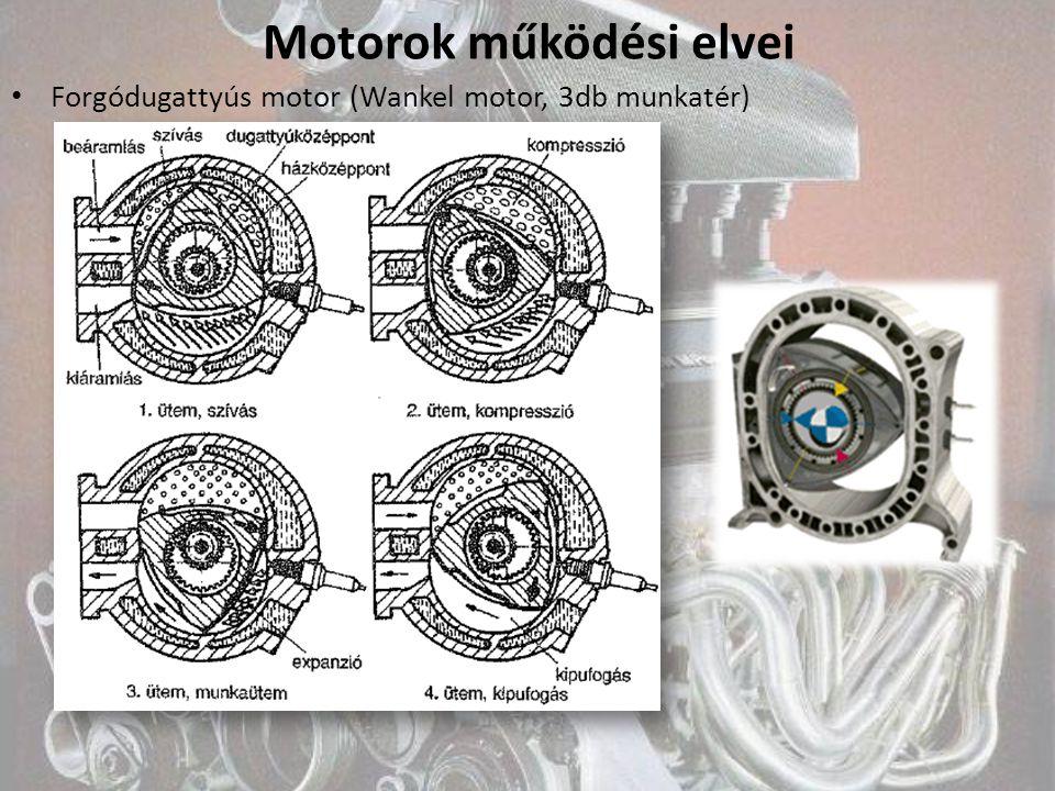 Motorok működési elvei Forgódugattyús motor (Wankel motor, 3db munkatér)