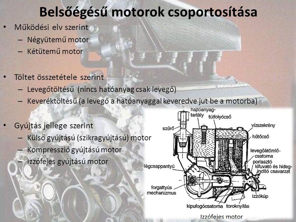 Belsőégésű motorok csoportosítása Működési elv szerint – Négyütemű motor – Kétütemű motor Töltet összetétele szerint – Levegőtöltésű (nincs hatóanyag