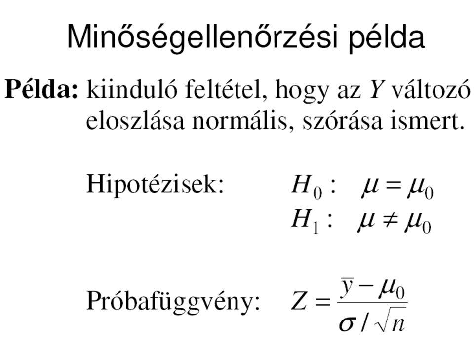 Ha a H 0 helyes, a próbafüggvény normális eloszlású: N(0,1).