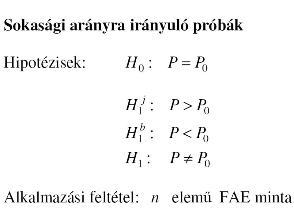 A nullhipotézis lehet: egy vizsgáztatónál a jelesre vizsgázók aránya 15%, gyártási folyamatban a selejtes termékek aránya 5%, a felnőtt magyar népességben a túlsúlyos személyek aránya 40%.