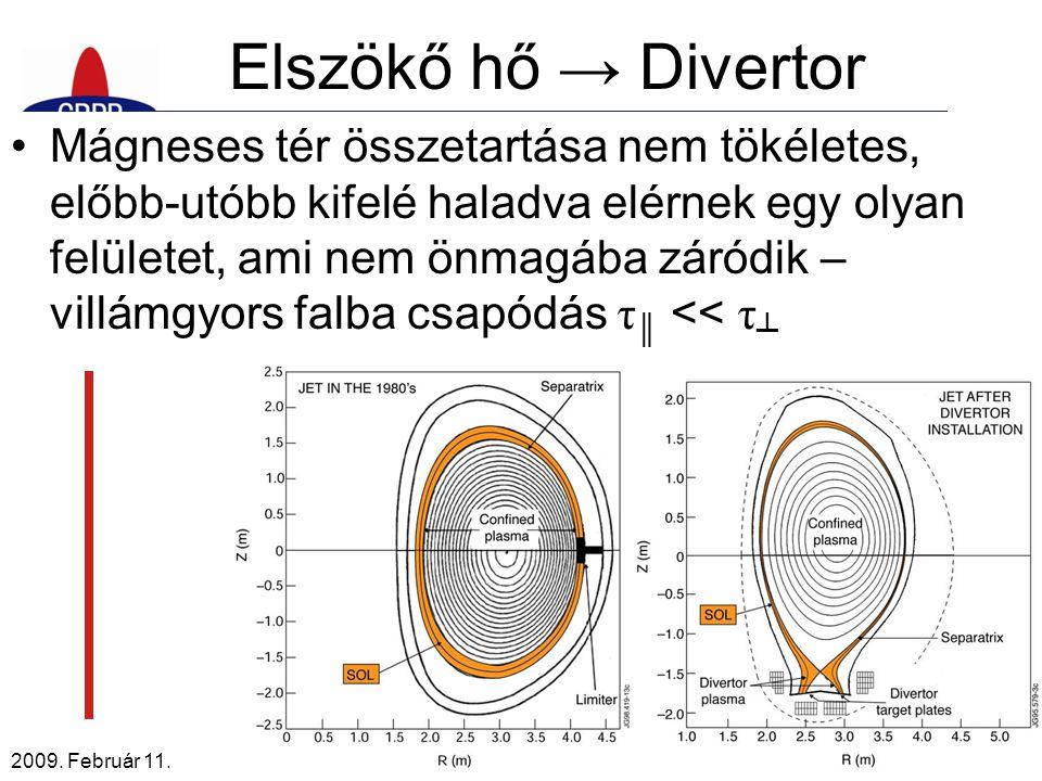 2009. Február 11. Márki János: Fúziós plazmareaktorok és a TCV12/33 Elszökő hő → Divertor Mágneses tér összetartása nem tökéletes, előbb-utóbb kifelé