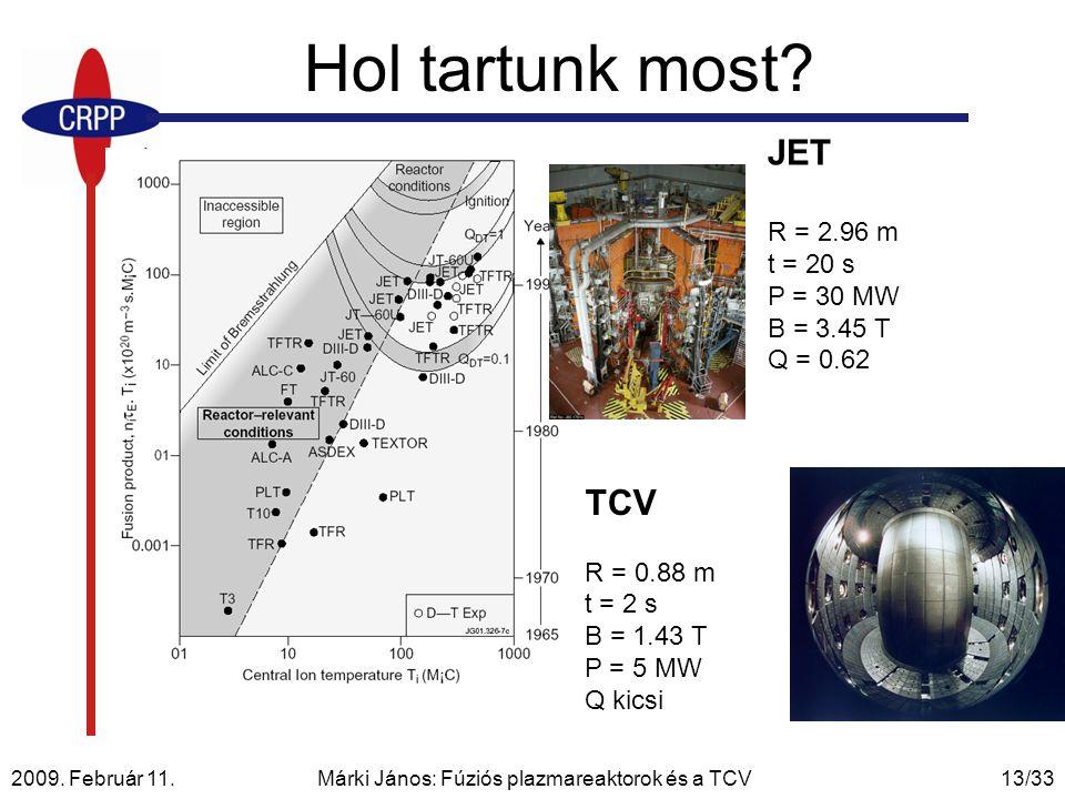 2009. Február 11. Márki János: Fúziós plazmareaktorok és a TCV13/33 Hol tartunk most? JET R = 2.96 m t = 20 s P = 30 MW B = 3.45 T Q = 0.62 TCV R = 0.