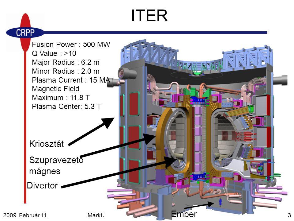 2009. Február 11. Márki János: Fúziós plazmareaktorok és a TCV15/33 ITER Divertor Kriosztát Ember Szupravezető mágnes Fusion Power : 500 MW Q Value :