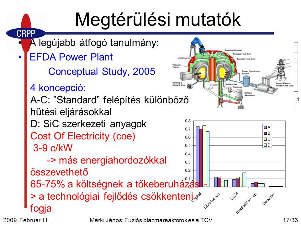 2009. Február 11. Márki János: Fúziós plazmareaktorok és a TCV17/33 Megtérülési mutatók A legújabb átfogó tanulmány: EFDA Power Plant Conceptual Study