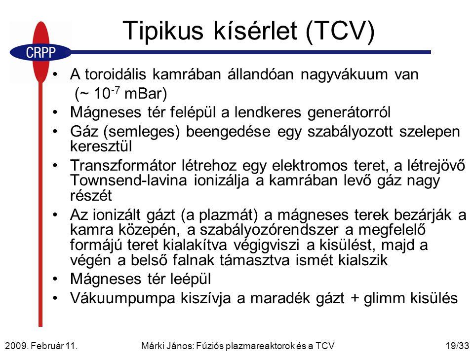 2009. Február 11. Márki János: Fúziós plazmareaktorok és a TCV19/33 Tipikus kísérlet (TCV) A toroidális kamrában állandóan nagyvákuum van (~ 10 -7 mBa