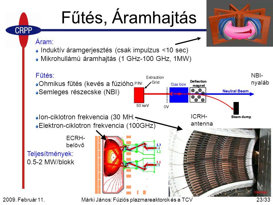 2009. Február 11. Márki János: Fúziós plazmareaktorok és a TCV23/33 Áram: Induktív áramgerjesztés (csak impulzus <10 sec) Mikrohullámú áramhajtás (1 G