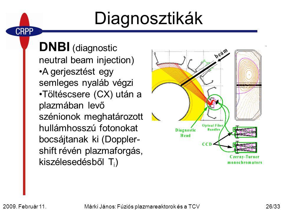 2009. Február 11. Márki János: Fúziós plazmareaktorok és a TCV26/33 Diagnosztikák DNBI (diagnostic neutral beam injection) A gerjesztést egy semleges