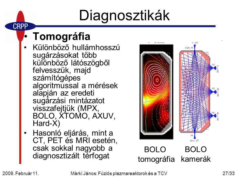 2009. Február 11. Márki János: Fúziós plazmareaktorok és a TCV27/33 Diagnosztikák Tomográfia Különböző hullámhosszú sugárzásokat több különböző látósz