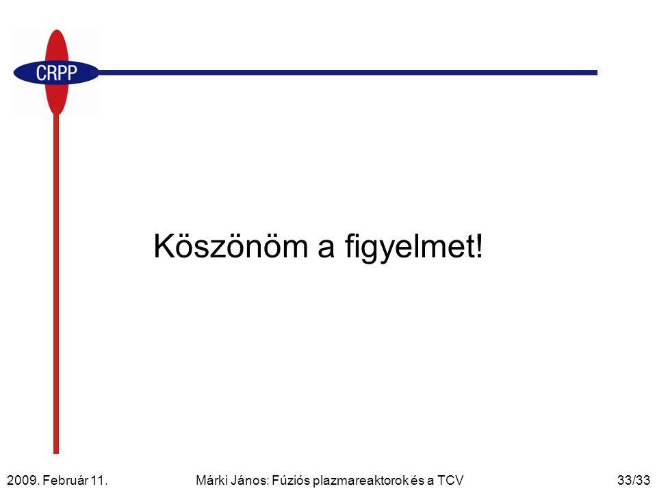 2009. Február 11. Márki János: Fúziós plazmareaktorok és a TCV33/33 Köszönöm a figyelmet!