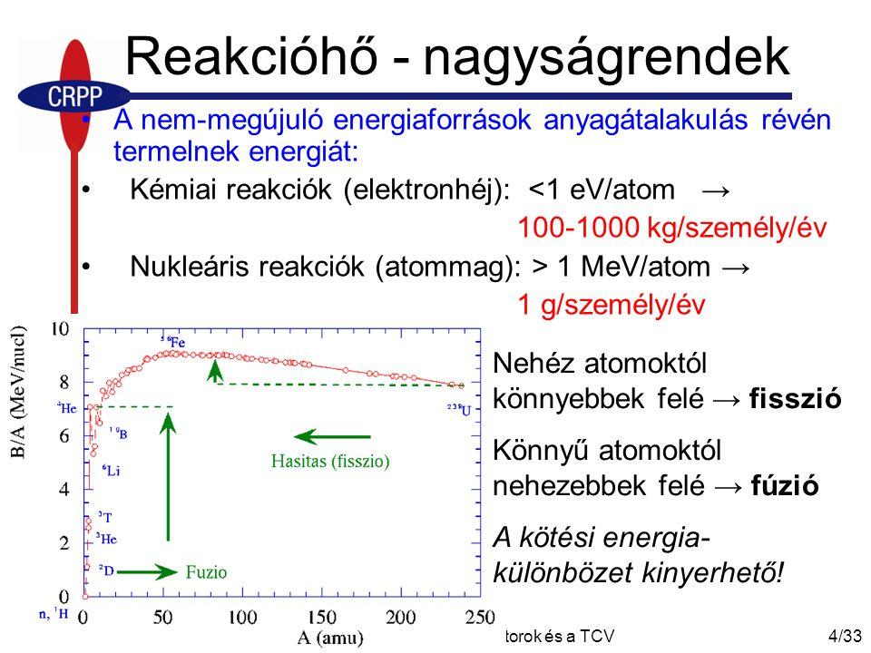 2009. Február 11. Márki János: Fúziós plazmareaktorok és a TCV4/33 Reakcióhő - nagyságrendek A nem-megújuló energiaforrások anyagátalakulás révén term