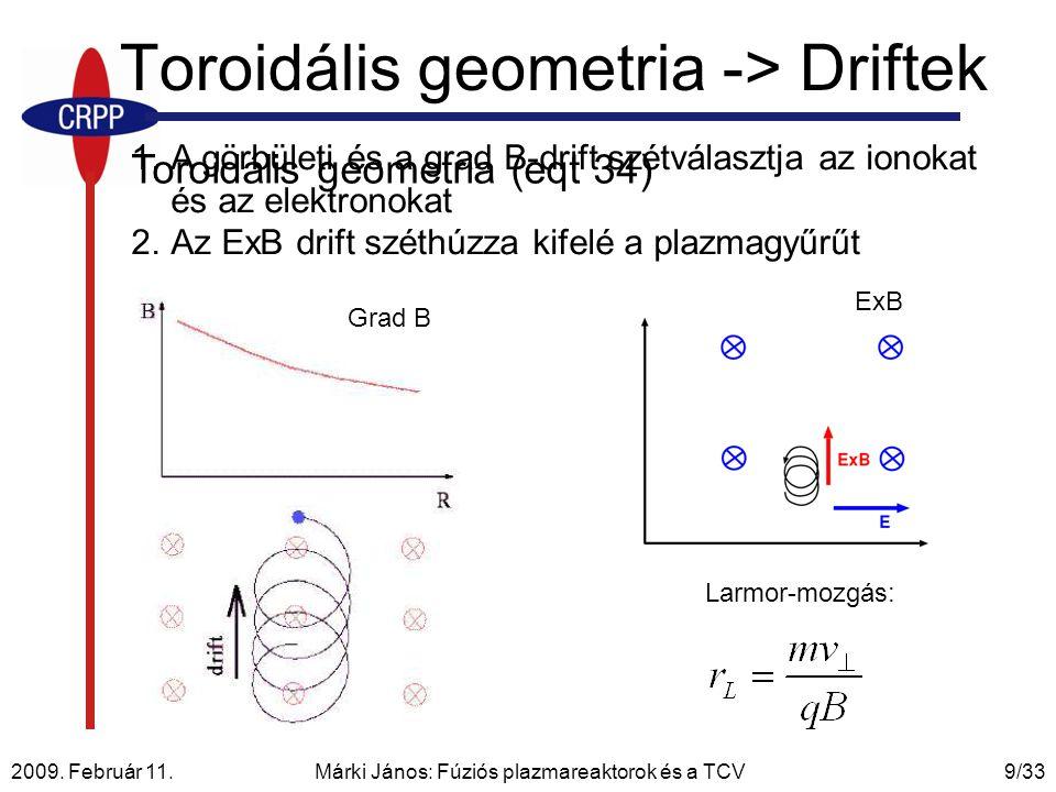 2009. Február 11. Márki János: Fúziós plazmareaktorok és a TCV9/33 1.A görbületi és a grad B-drift szétválasztja az ionokat és az elektronokat 2.Az Ex
