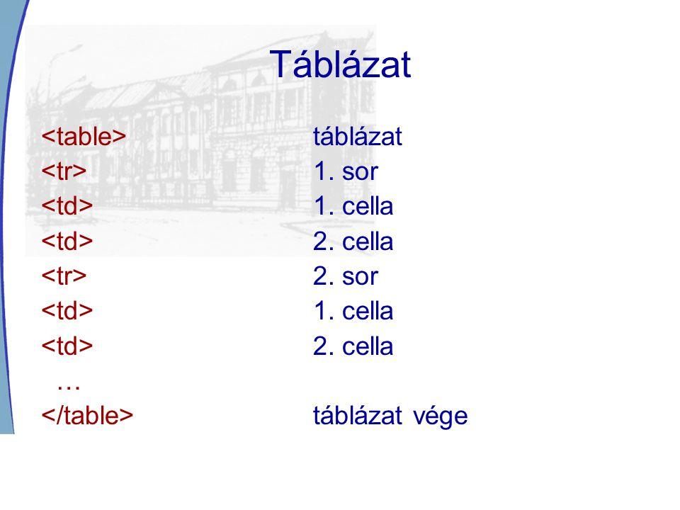 Táblázat táblázat 1. sor 1. cella 2. cella 2. sor 1. cella 2. cella … táblázat vége
