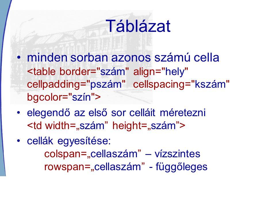 """Táblázat minden sorban azonos számú cella elegendő az első sor celláit méretezni cellák egyesítése: colspan=""""cellaszám – vízszintes rowspan=""""cellaszám - függőleges"""