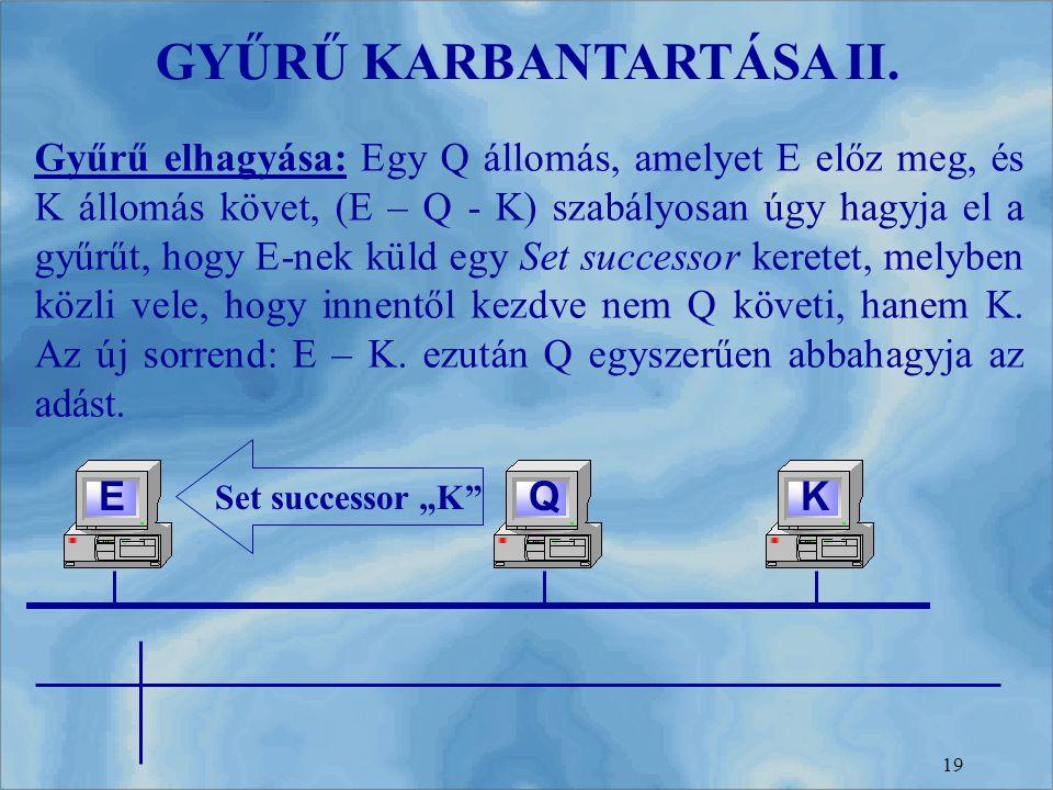 19 GYŰRŰ KARBANTARTÁSA II. Gyűrű elhagyása: Egy Q állomás, amelyet E előz meg, és K állomás követ, (E – Q - K) szabályosan úgy hagyja el a gyűrűt, hog
