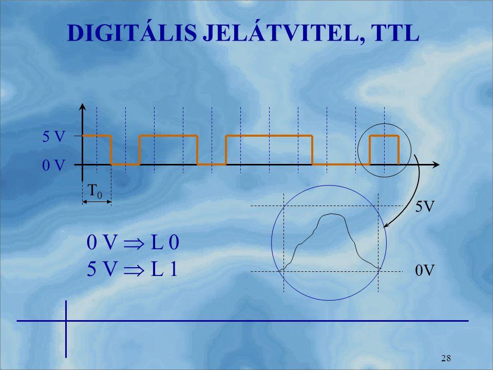 28 DIGITÁLIS JELÁTVITEL, TTL 0 V 5 V T0T0 0 V  L 0 5 V  L 1 0V 5V