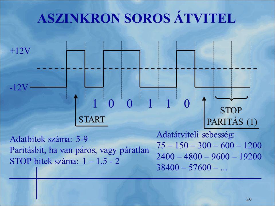 29 ASZINKRON SOROS ÁTVITEL -12V +12V START 100110 STOP Adatbitek száma: 5-9 Paritásbit, ha van páros, vagy páratlan STOP bitek száma: 1 – 1,5 - 2 Adat
