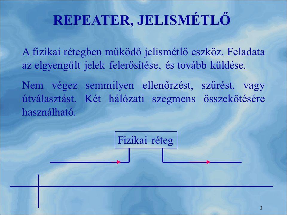 14 ÜTKÖZÉS FELOLDÁSA II.