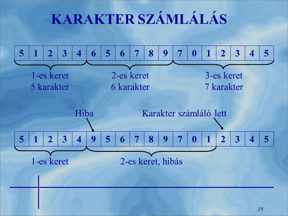 35 KARAKTER SZÁMLÁLÁS 123465678970123455 1-es keret 5 karakter 2-es keret 6 karakter 3-es keret 7 karakter 123495678970123455 1-es keret2-es keret, hi