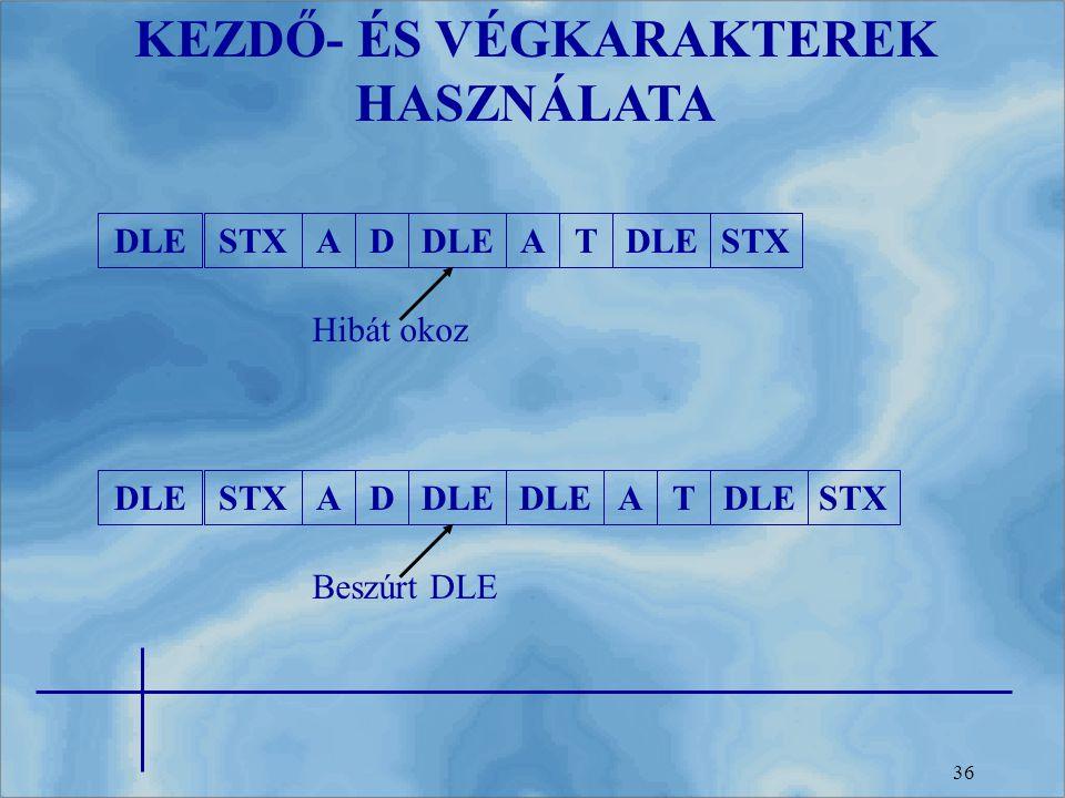 36 KEZDŐ- ÉS VÉGKARAKTEREK HASZNÁLATA DLESTXADATDLESTXDLE Hibát okoz DLESTXADATDLESTXDLE Beszúrt DLE DLE