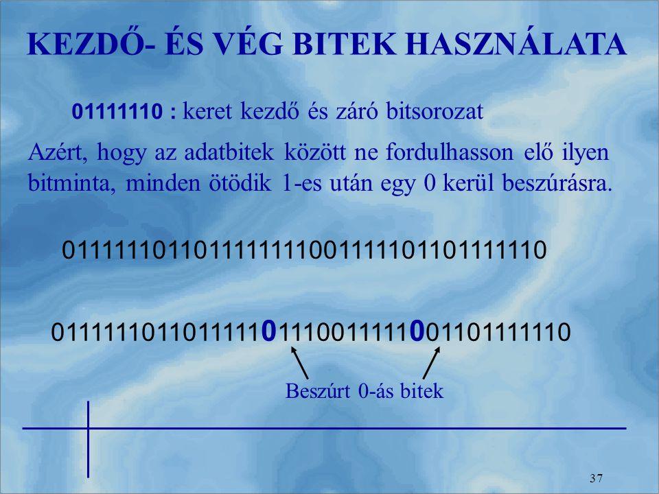 37 KEZDŐ- ÉS VÉG BITEK HASZNÁLATA 01111110 : keret kezdő és záró bitsorozat Azért, hogy az adatbitek között ne fordulhasson elő ilyen bitminta, minden