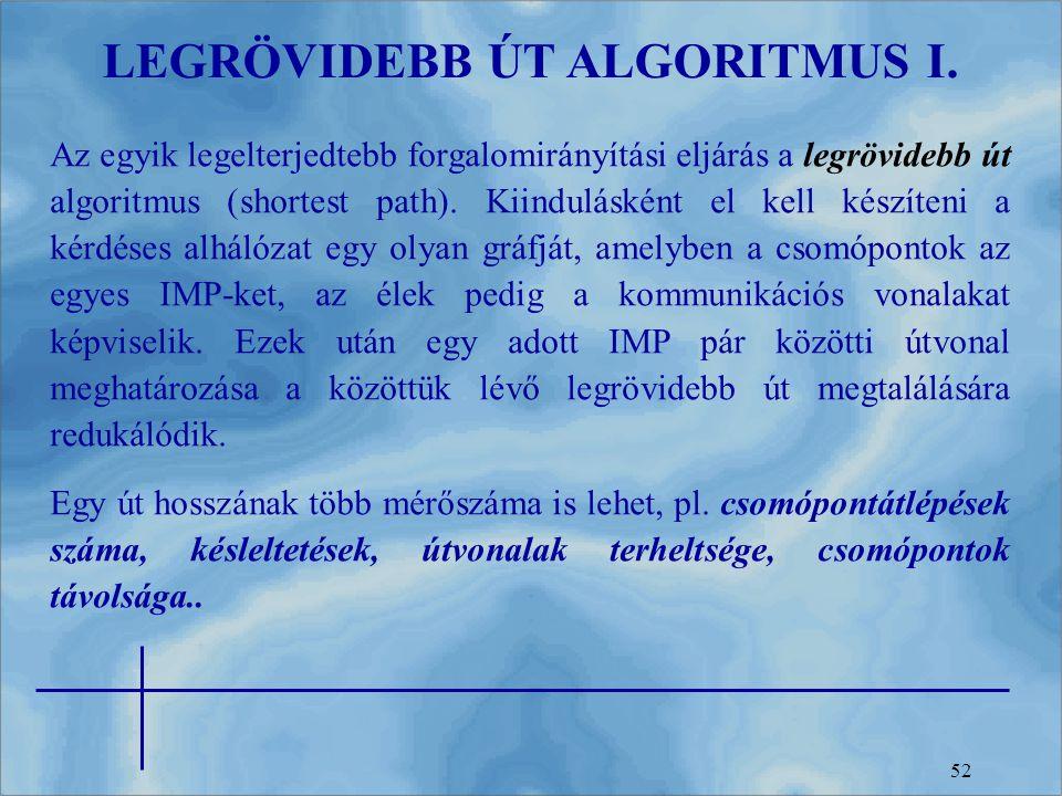 52 LEGRÖVIDEBB ÚT ALGORITMUS I. Az egyik legelterjedtebb forgalomirányítási eljárás a legrövidebb út algoritmus (shortest path). Kiindulásként el kell