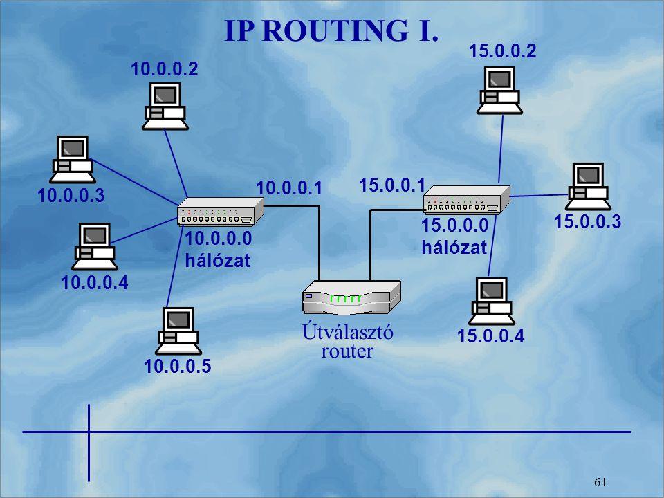 61 IP ROUTING I. 10.0.0.2 10.0.0.3 10.0.0.4 10.0.0.5 15.0.0.2 15.0.0.3 15.0.0.4 10.0.0.0 hálózat 15.0.0.0 hálózat Útválasztó router 10.0.0.1 15.0.0.1