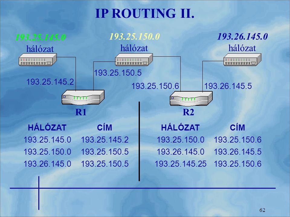62 IP ROUTING II. 193.25.145.0 hálózat 193.25.150.0 hálózat 193.26.145.0 hálózat 193.25.145.2 193.25.150.5 193.25.150.6193.26.145.5 R1R2 HÁLÓZATCÍM 19