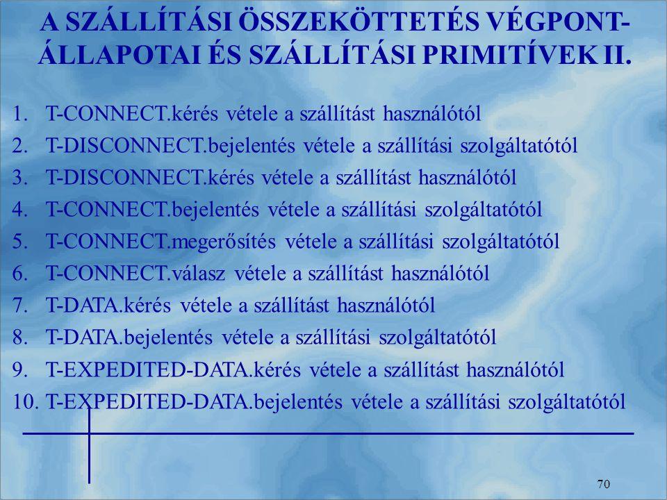 70 A SZÁLLÍTÁSI ÖSSZEKÖTTETÉS VÉGPONT- ÁLLAPOTAI ÉS SZÁLLÍTÁSI PRIMITÍVEK II. 1.T-CONNECT.kérés vétele a szállítást használótól 2.T-DISCONNECT.bejelen