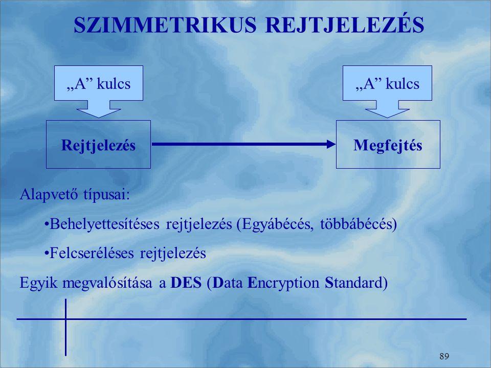 89 SZIMMETRIKUS REJTJELEZÉS Alapvető típusai: Behelyettesítéses rejtjelezés (Egyábécés, többábécés) Felcseréléses rejtjelezés Egyik megvalósítása a DE