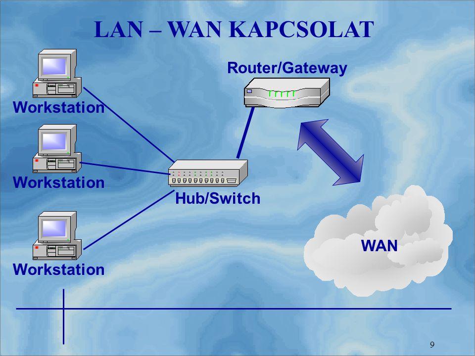 100 ETHERNET HÁLÓZAT Az Ethernet hálózat közeg-hozzáférési módszere a CSMA/CD CSMA/CD Az Ethernetben használható kábel típusok: Vastag Ethernet: vastag koax kábel 50 ohm.