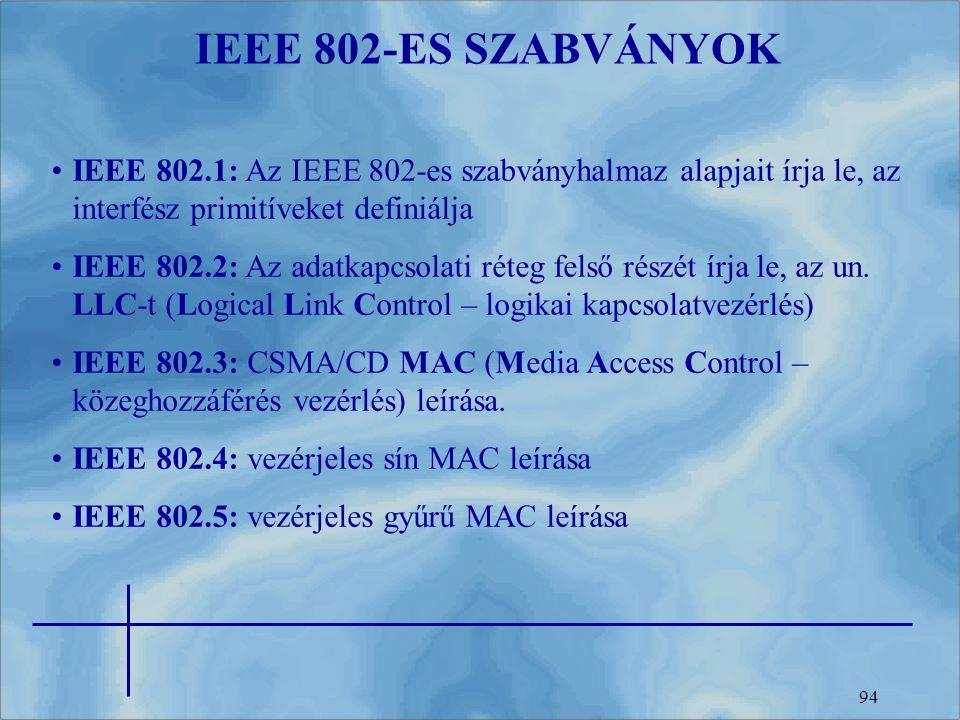 94 IEEE 802-ES SZABVÁNYOK IEEE 802.1: Az IEEE 802-es szabványhalmaz alapjait írja le, az interfész primitíveket definiálja IEEE 802.2: Az adatkapcsola