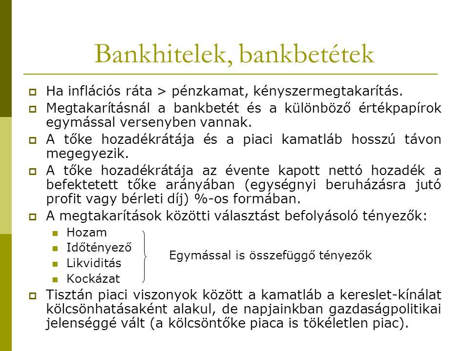 Bankhitelek, bankbetétek  Ha inflációs ráta > pénzkamat, kényszermegtakarítás.  Megtakarításnál a bankbetét és a különböző értékpapírok egymással ve