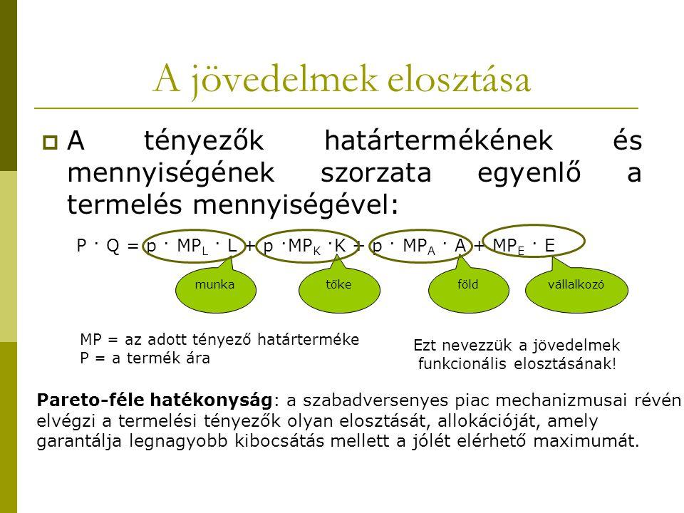 A jövedelmek elosztása  A tényezők határtermékének és mennyiségének szorzata egyenlő a termelés mennyiségével: P · Q = p · MP L · L + p ·MP K ·K + p · MP A · A + MP E · E munkatőkeföldvállalkozó MP = az adott tényező határterméke P = a termék ára Ezt nevezzük a jövedelmek funkcionális elosztásának.