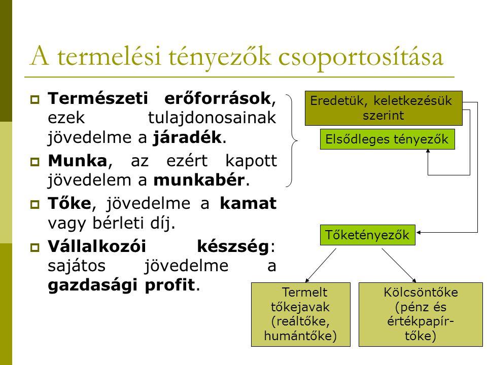 A termelési tényezők csoportosítása  Természeti erőforrások, ezek tulajdonosainak jövedelme a járadék.  Munka, az ezért kapott jövedelem a munkabér.