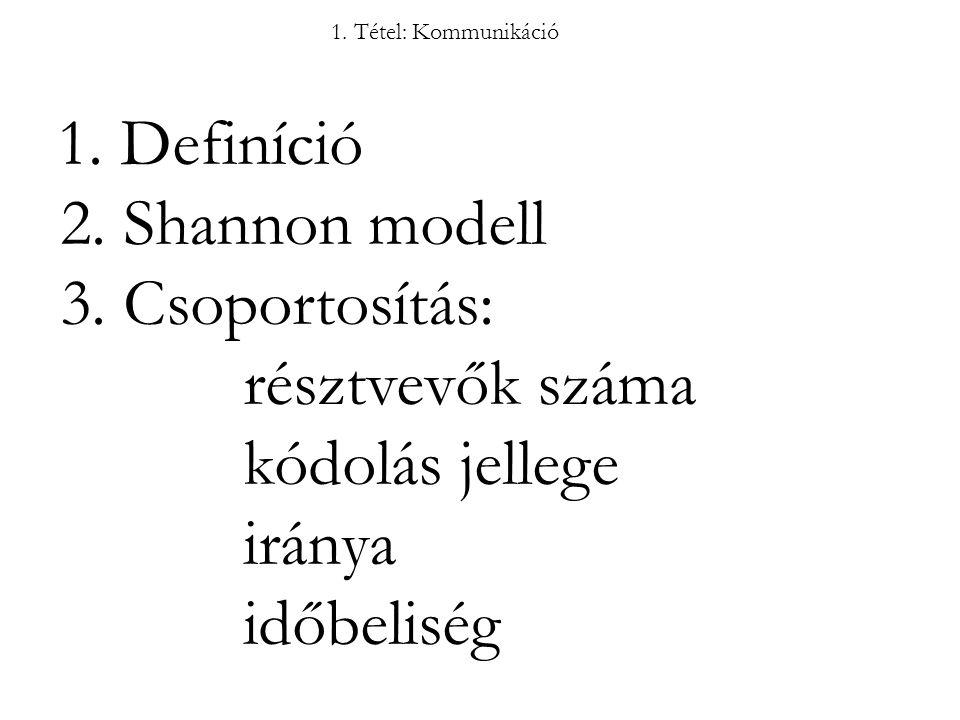 1. Definíció 2. Shannon modell 3. Csoportosítás: résztvevők száma kódolás jellege iránya időbeliség 1. Tétel: Kommunikáció
