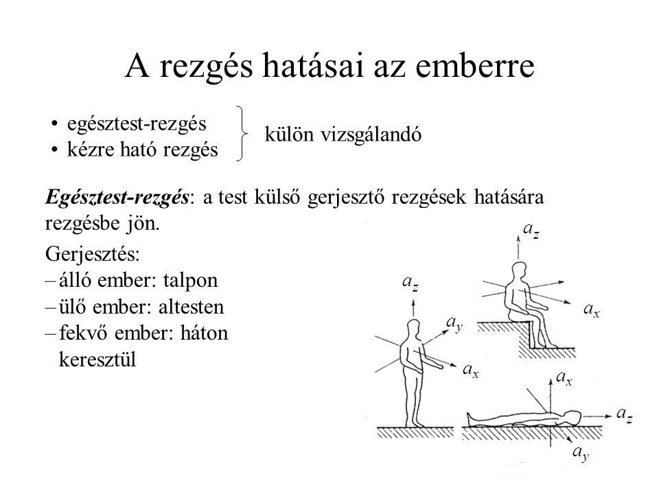 A rezgés hatásai az emberre egésztest-rezgés kézre ható rezgés külön vizsgálandó Egésztest-rezgés: a test külső gerjesztő rezgések hatására rezgésbe j