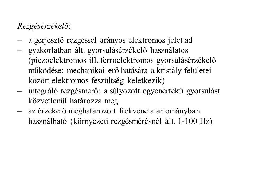 Rezgésérzékelő: –a gerjesztő rezgéssel arányos elektromos jelet ad –gyakorlatban ált. gyorsulásérzékelő használatos (piezoelektromos ill. ferroelektro