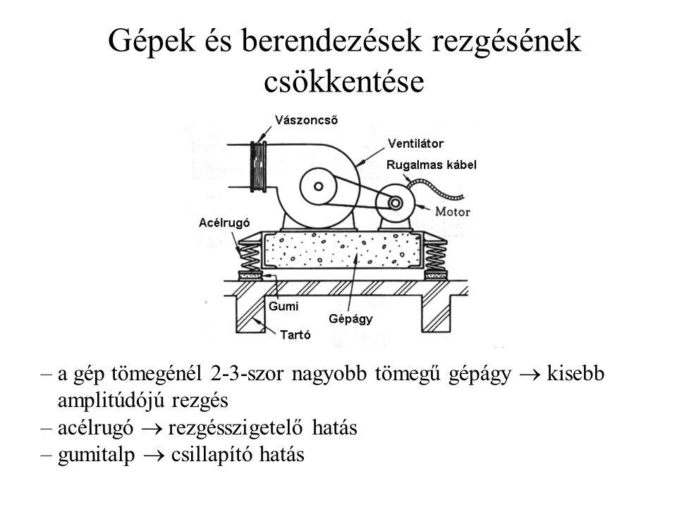 Gépek és berendezések rezgésének csökkentése –a gép tömegénél 2-3-szor nagyobb tömegű gépágy  kisebb amplitúdójú rezgés –acélrugó  rezgésszigetelő h