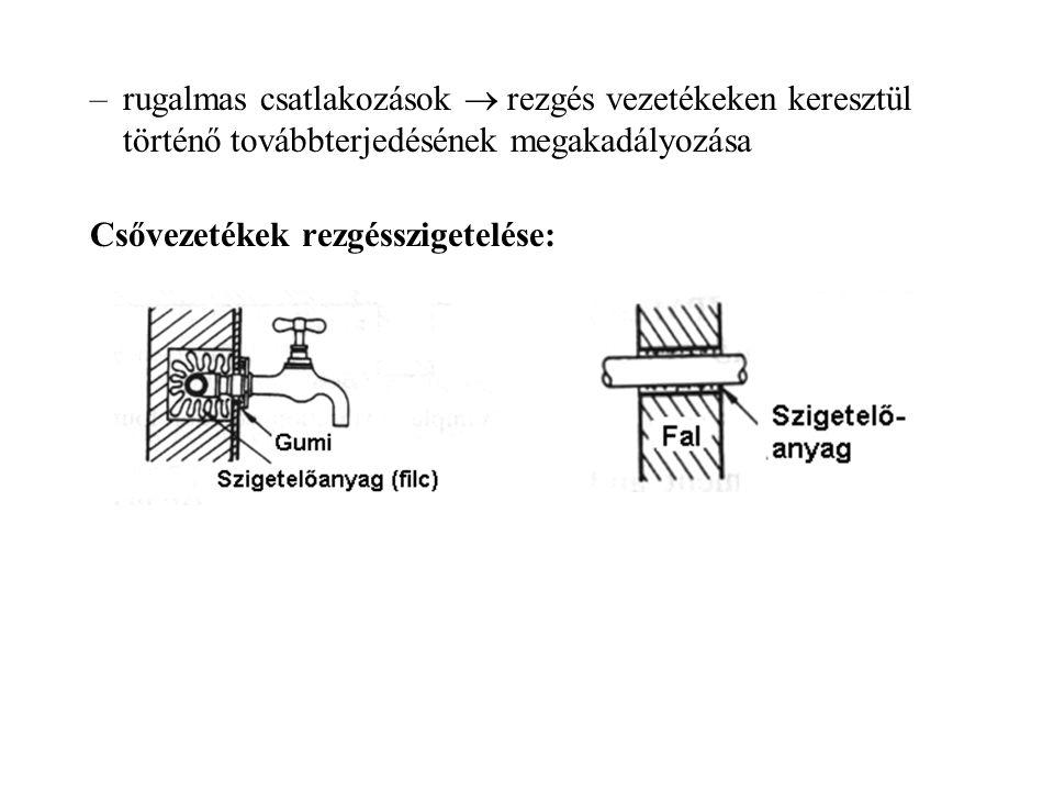 Csővezetékek rezgésszigetelése: –rugalmas csatlakozások  rezgés vezetékeken keresztül történő továbbterjedésének megakadályozása