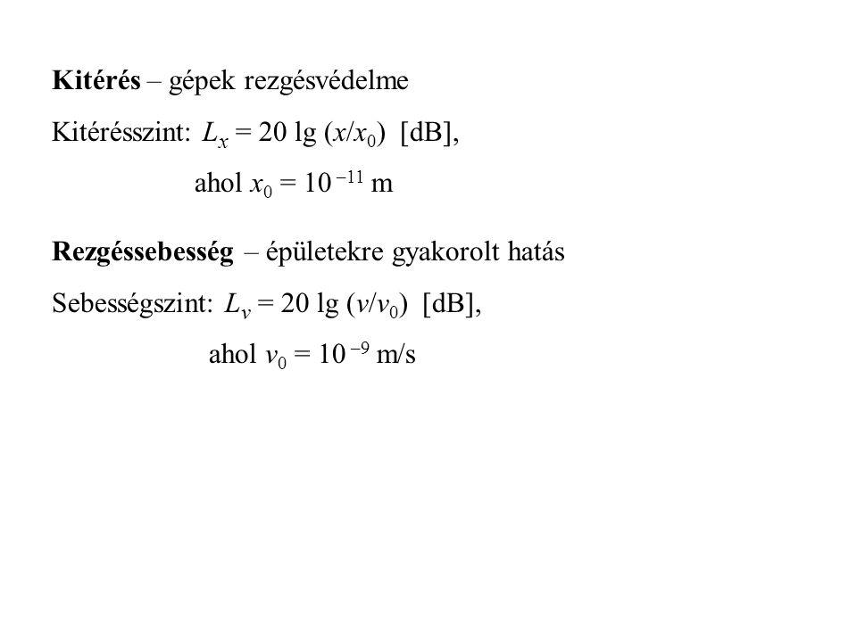 A rezgés mérése MSZ 18163/2-83.: környezeti rezgés vizsgálata Tárgya: az épületek emberi tartózkodásra szolgáló helyiségeiben fellépő, a külső környezetből származó rezgések vizsgálata Méréskor az egyenértékű rezgésgyorsulást kell meghatározni: a eq = 1/T 0  T a 2 (t) dt [m/s 2 ], ahol T – a megítélési idő (sec) a(t) a rezgésgyorsulás időfüggvénye m/s 2