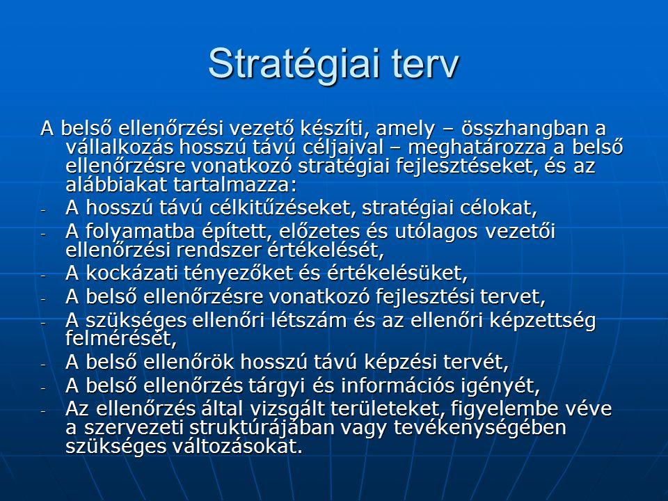 Stratégiai terv A belső ellenőrzési vezető készíti, amely – összhangban a vállalkozás hosszú távú céljaival – meghatározza a belső ellenőrzésre vonatkozó stratégiai fejlesztéseket, és az alábbiakat tartalmazza: - A hosszú távú célkitűzéseket, stratégiai célokat, - A folyamatba épített, előzetes és utólagos vezetői ellenőrzési rendszer értékelését, - A kockázati tényezőket és értékelésüket, - A belső ellenőrzésre vonatkozó fejlesztési tervet, - A szükséges ellenőri létszám és az ellenőri képzettség felmérését, - A belső ellenőrök hosszú távú képzési tervét, - A belső ellenőrzés tárgyi és információs igényét, - Az ellenőrzés által vizsgált területeket, figyelembe véve a szervezeti struktúrájában vagy tevékenységében szükséges változásokat.