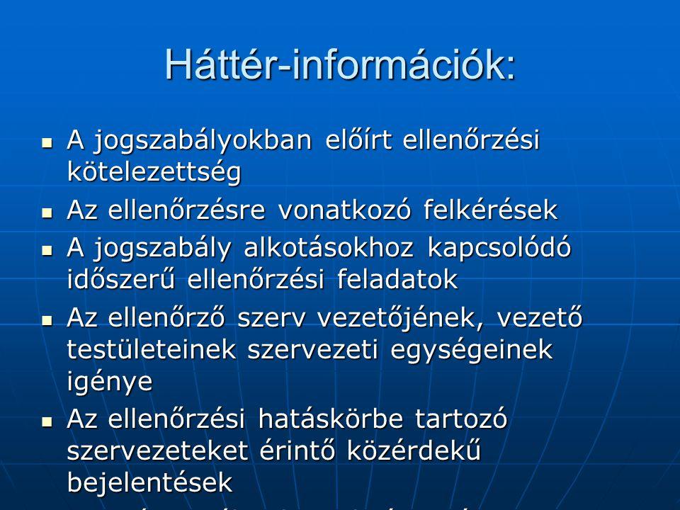 Háttér-információk: A jogszabályokban előírt ellenőrzési kötelezettség A jogszabályokban előírt ellenőrzési kötelezettség Az ellenőrzésre vonatkozó fe