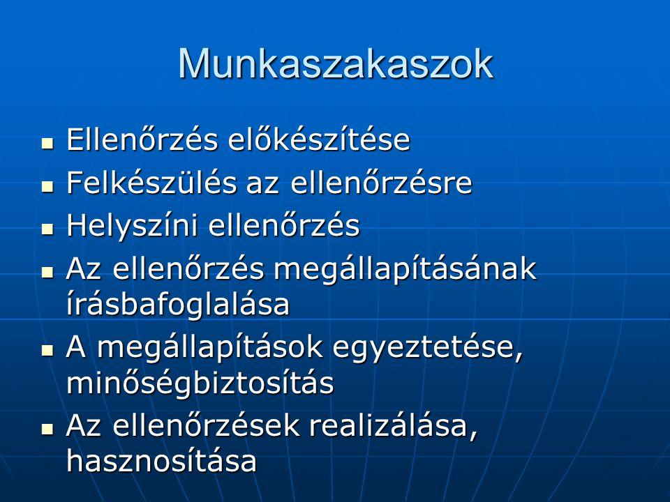 Munkaszakaszok Ellenőrzés előkészítése Ellenőrzés előkészítése Felkészülés az ellenőrzésre Felkészülés az ellenőrzésre Helyszíni ellenőrzés Helyszíni