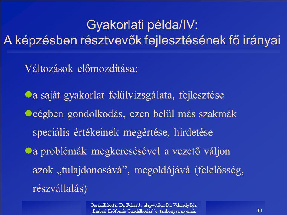 """Összeállította: Dr. Fehér J., alapvetően Dr. Vekerdy Ida """"Emberi Erőforrás Gazdálkodás"""" c. tankönyve nyomán 11 Gyakorlati példa/IV: A képzésben résztv"""