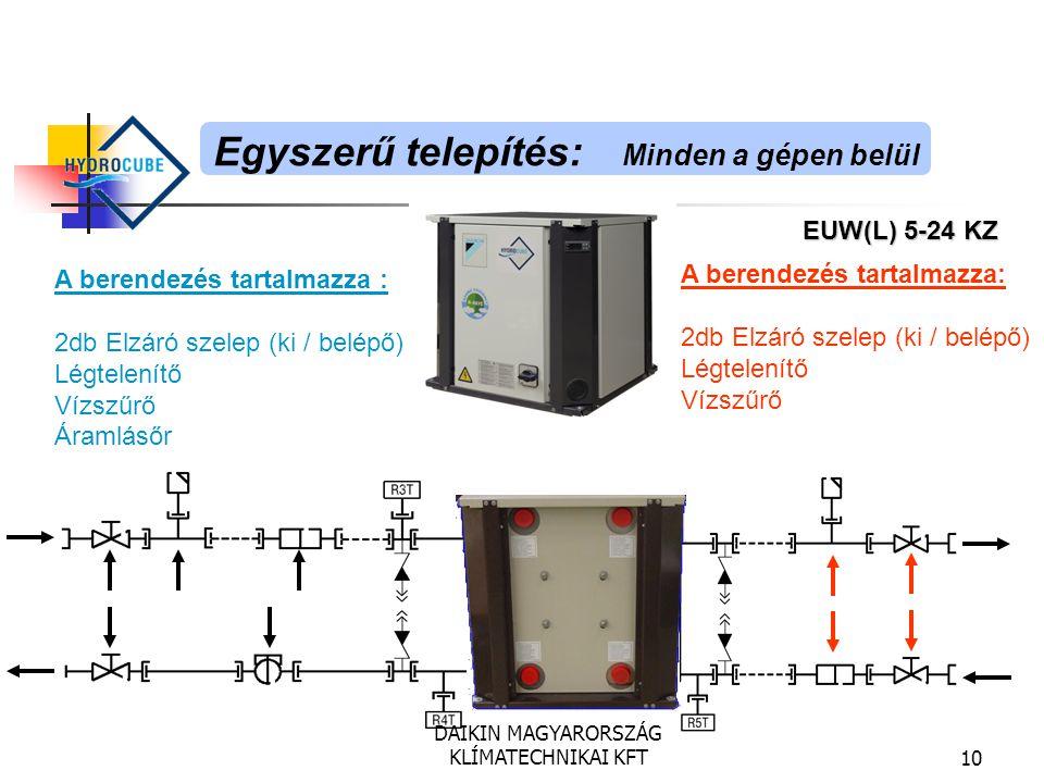 DAIKIN MAGYARORSZÁG KLÍMATECHNIKAI KFT10 Egyszerű telepítés: Minden a gépen belül A berendezés tartalmazza : 2db Elzáró szelep (ki / belépő) Légtelení
