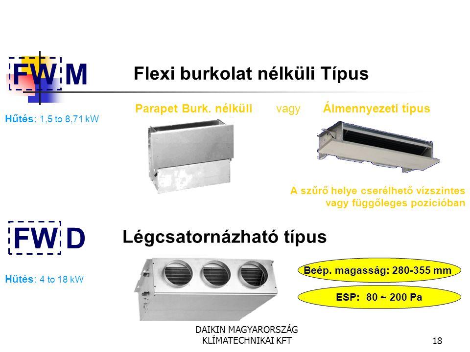 DAIKIN MAGYARORSZÁG KLÍMATECHNIKAI KFT18 Flexi burkolat nélküli Típus FW M Parapet Burk. nélküli vagy Álmennyezeti típus Légcsatornázható típus FW D B