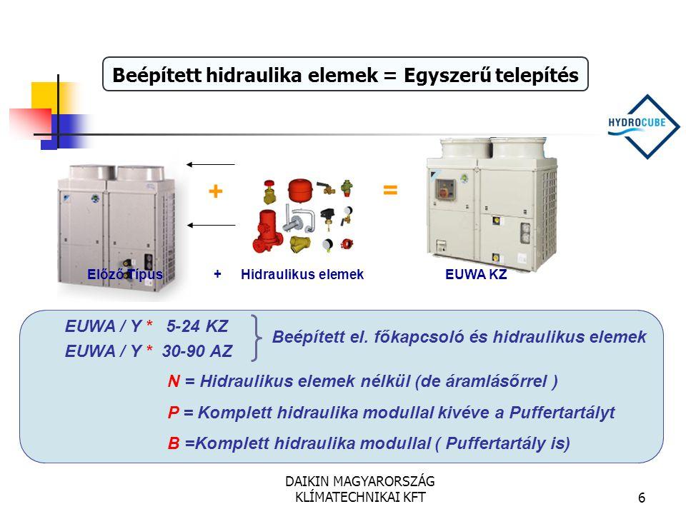 DAIKIN MAGYARORSZÁG KLÍMATECHNIKAI KFT6 Előző Típus + Hidraulikus elemek + = EUWA KZ Beépített hidraulika elemek = Egyszerű telepítés EUWA / Y * 5-24