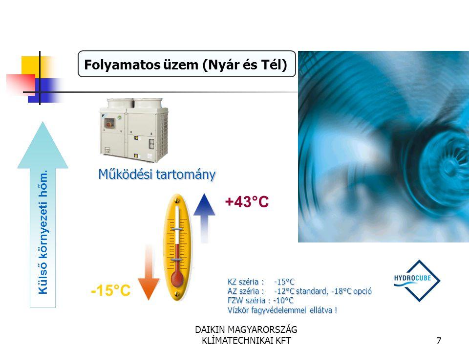 DAIKIN MAGYARORSZÁG KLÍMATECHNIKAI KFT7 Külső környezeti hőm. Folyamatos üzem (Nyár és Tél) -15°C +43°C Működési tartomány KZ széria : -15°C AZ széria