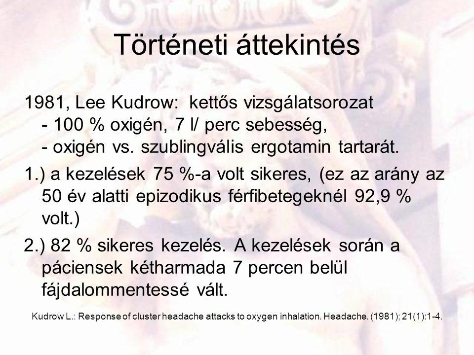 Történeti áttekintés 1981, Lee Kudrow: kettős vizsgálatsorozat - 100 % oxigén, 7 l/ perc sebesség, - oxigén vs. szublingvális ergotamin tartarát. 1.)